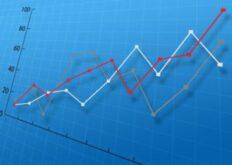 IVA statistics and analysis