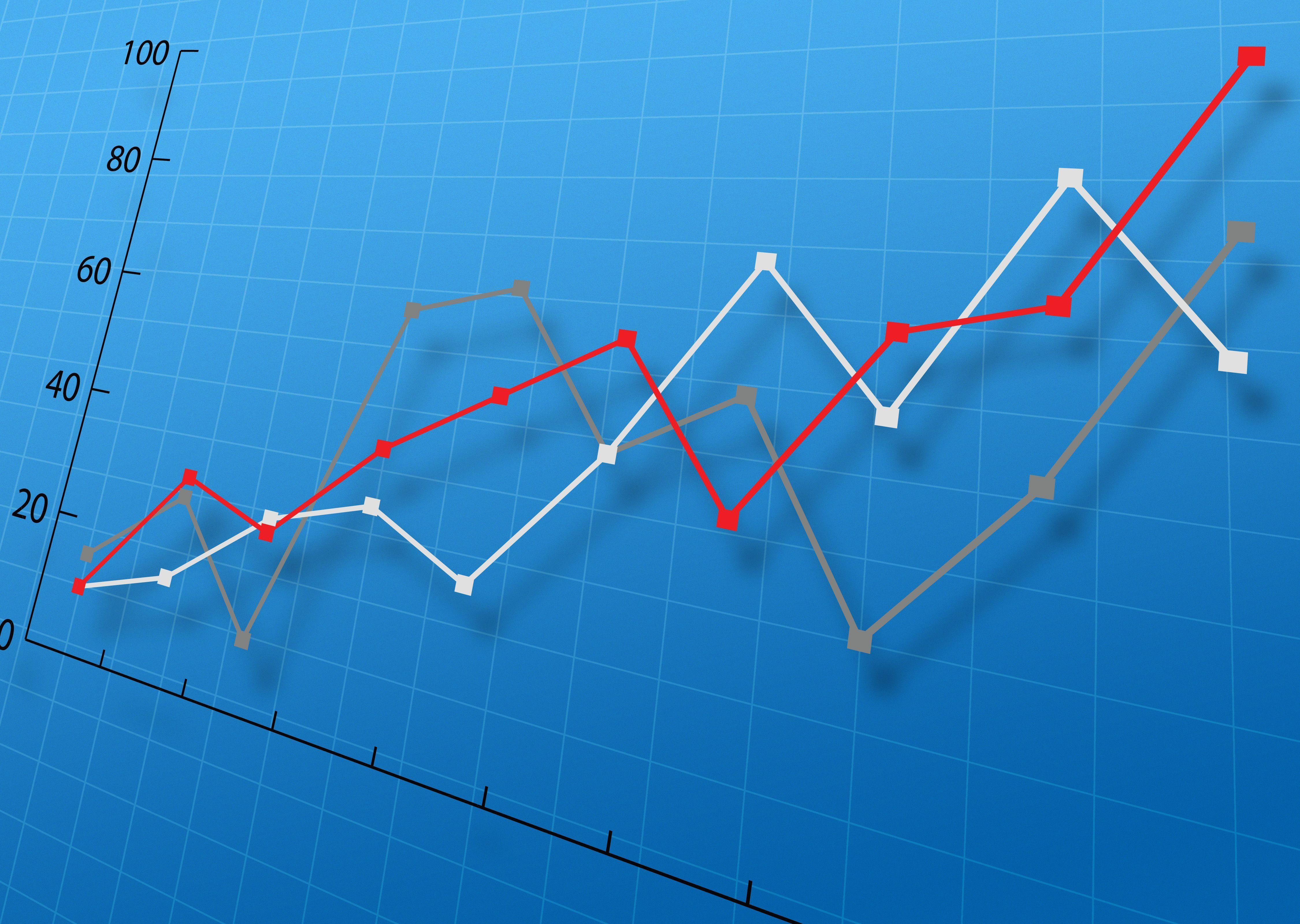 IVA Statistics