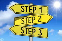 Steps required to start an IVA